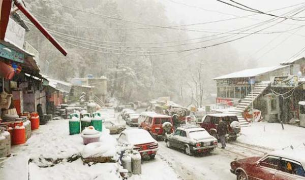 Weather Conditions In Pakistan