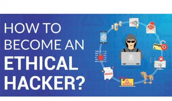 Ethical Hacking Internet Soldier